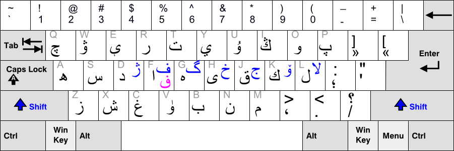 Uyghur-Arabic keyboard